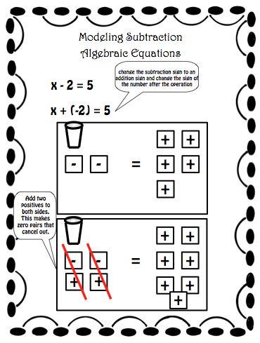 Modeling Subtraction Algebraic Equations