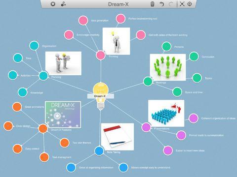 mind maps erstellen software