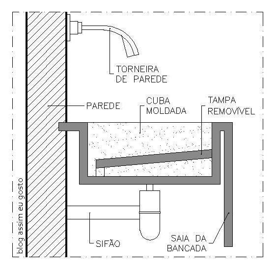 Corte esquemático - cuba moldada na bancada. (blog: assimeugosto)