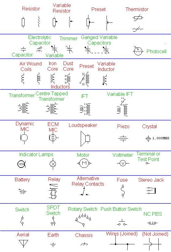 Symbols For Passive