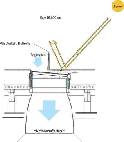 Elero Linear - Linearantrieb - Eng: Startseite
