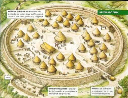 Pueblos prerromanos: Íberos y Celtas :: La historia en Alquería