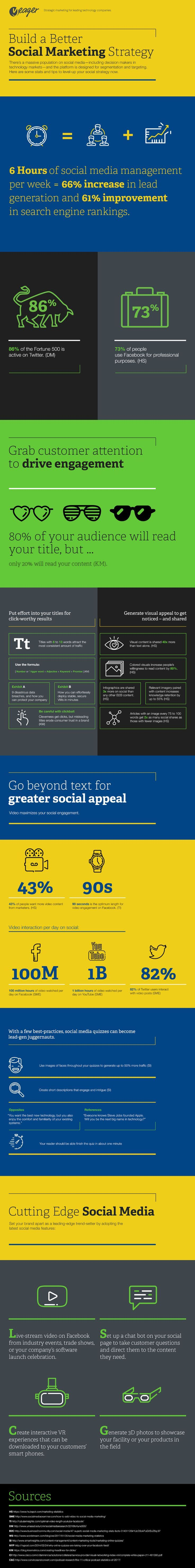 From livestreaming to quizzes, there's a lot you can be doing in your social marketing channels. See this infographic for all the data and ideas you need to build a social media strategy.