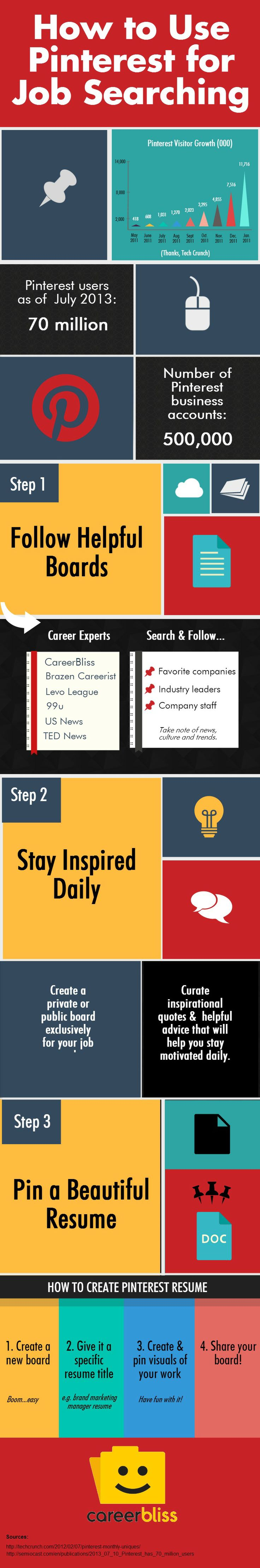 how to use pinterest for job searching infographic job hunting tipsprofessional - Career Advice Career Tips From Professional Experts
