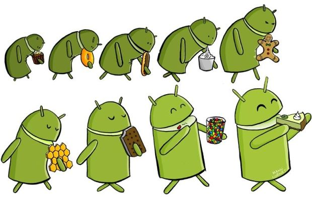 Android 5.0 Key Lime Pie (KLP) Features [Expectations]