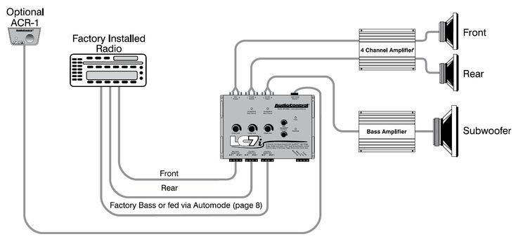 Car Amplifier Wiring Diagram Installation, http