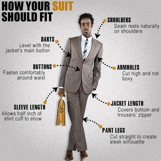 How your suit should fit? | Men in Suits #howmendress #