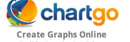 CHARTGO och ytterligare 4 goda verktyg för att skapa diagram, grafer och diagram för din klass ~ Educational Technology och mobilt lärande