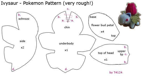 Pokemon, Patterns and Plush pattern - 25.0KB