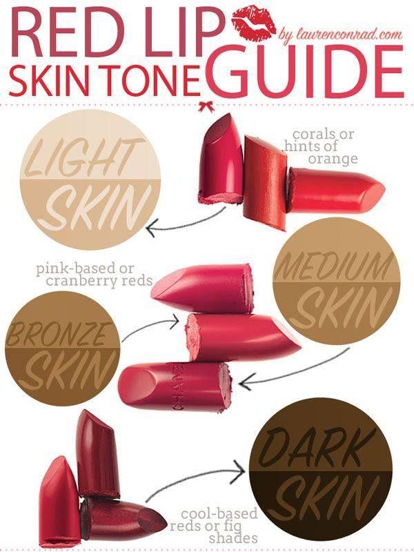 skin tone...red lips..