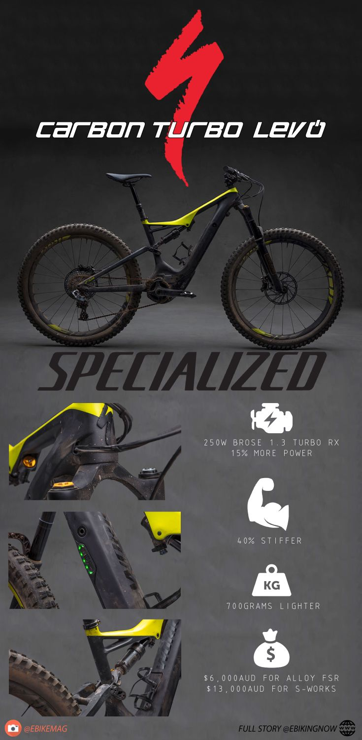 Specialized have released pictures and details for the 2018 Turbo Levo Carbon eBike. With the S-Works model featuring full carbon frame and retailing at $13,000AUD. Is this the craziest electric bike ever?