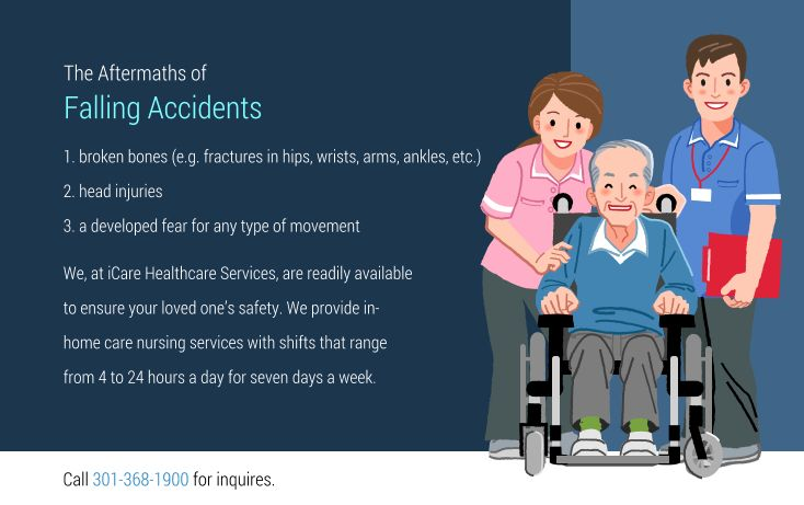 The Aftermaths of Falling Accidents  #ElderlyAccidents #Homecare