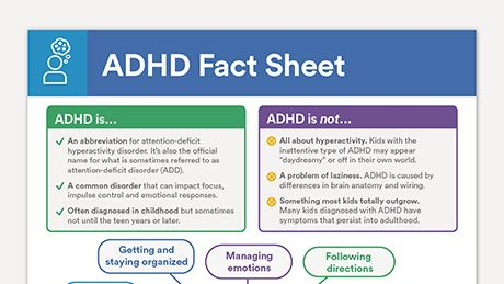 Get fast facts about ADHD. This one-page sheet of ADHD facts can help parents and teachers find ways to help kids with ADHD.