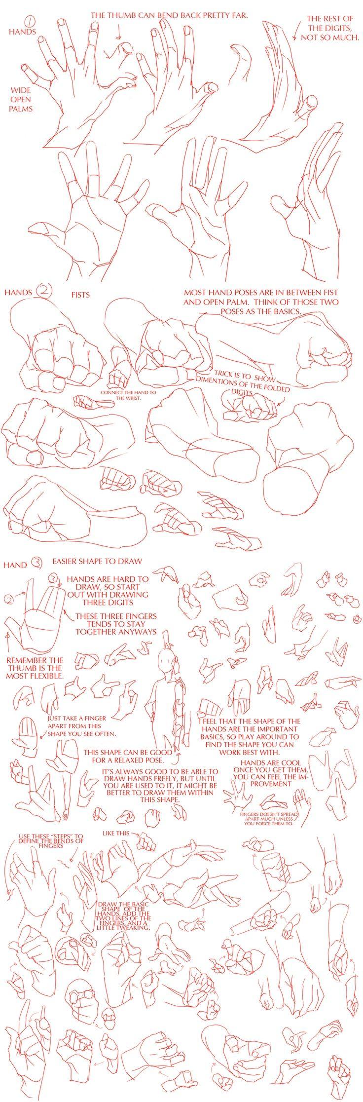кисть пальцы позы правило рисования