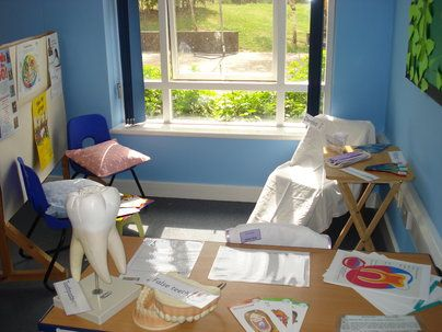 Dentist roleplay Corner Classroom Display, classroom display, class display, Roleplay, dentist, role play, Early Years (EYFS), KS1 & KS2 Primary Resources