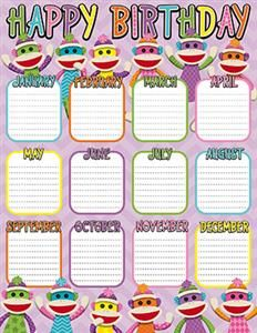 Colorful Sock Monkey Birthday Chart