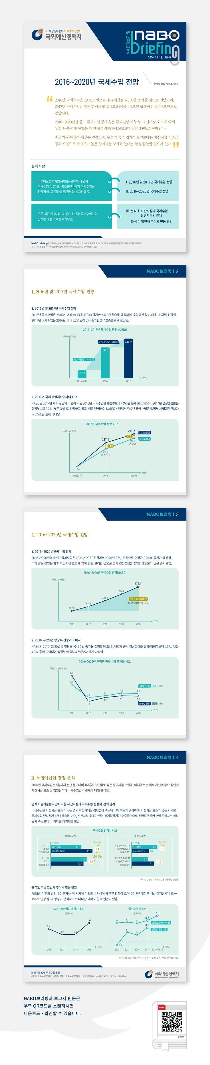[국회예산정책처] 중기 국세수입 전망에 관한 보고서를 요약한 인포그래픽
