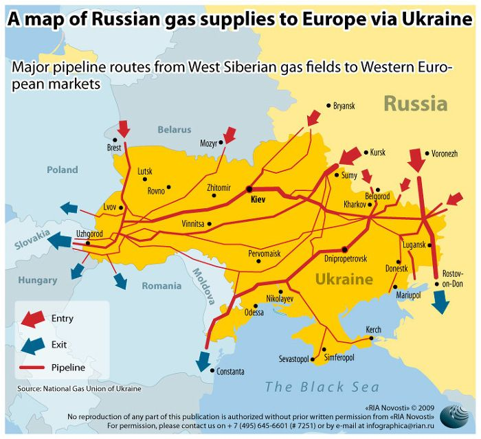A map of Russian gas suppliers to Europe via Ukraine