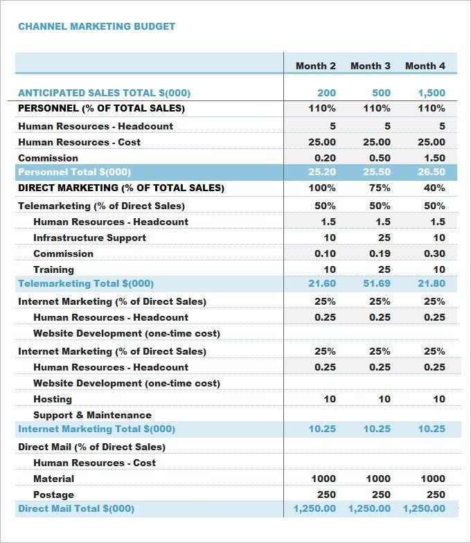 21 Marketing Budget Templates Marketing Budget Budget Template