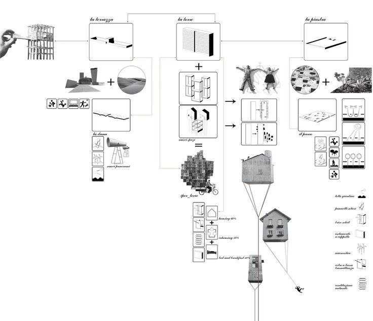 Mir Architettura 04 Full