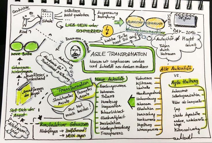 #Sketchnote von Andrea Wendt zu meinem Vortrag #Scrumday 2016 in Stuttgart: #NeueAutorität in der #Führung und konstruktiver Ungehorsam.