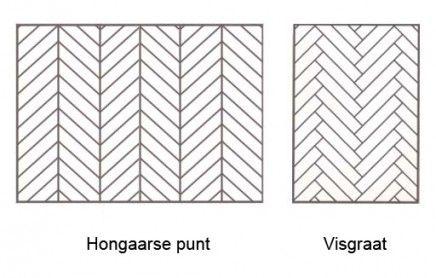 Verschil Hongaarse punt en Visgraat vloer