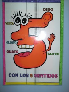 Ingenioso recurso para el aprendizaje de los sentidos en educación infantil.