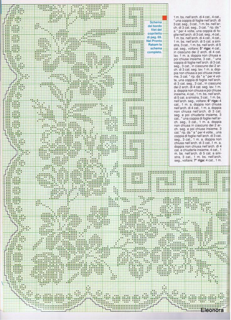 flower border cross stitch