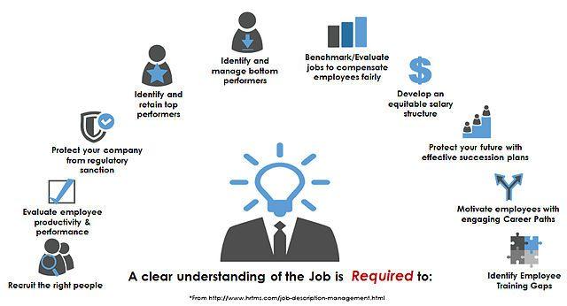 Job Description   Job Role Template