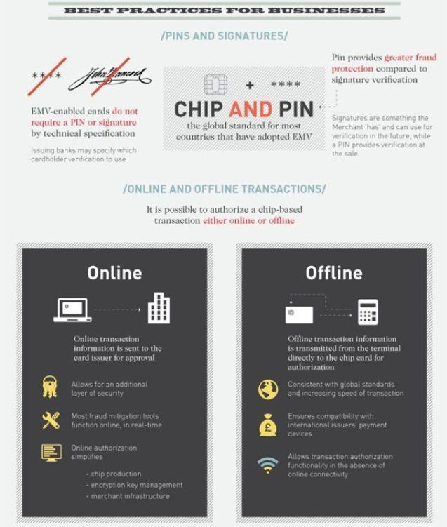 The new global standard! #chip #card #flashbanc flashbanc.com