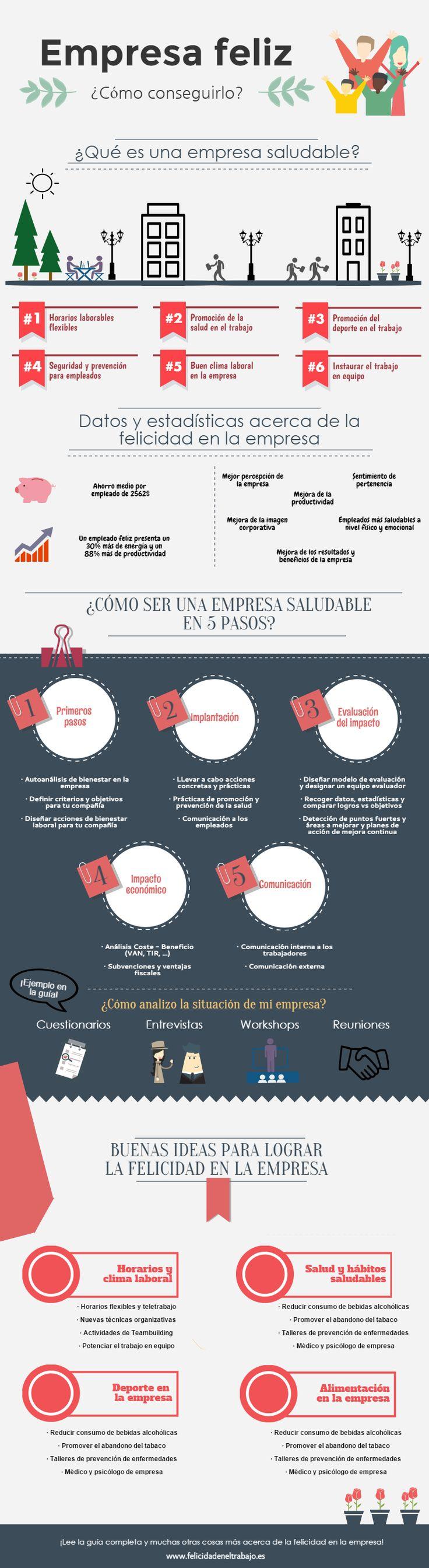 Empresa Feliz: guía para conseguir que tu empresa lo sea #infografia #infographic #rrhh