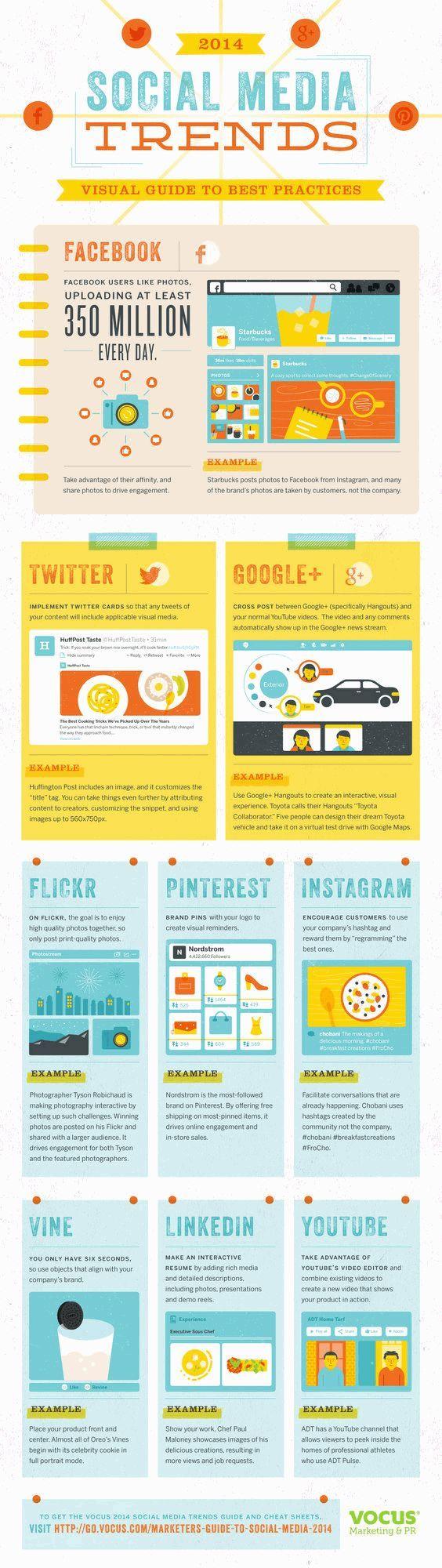 Social Media Marketing Tips and Tricks for Facebook, Twitter, Google+, Instagram, Pinterest, Vine, Flickr, LinkedIn and YouTube.