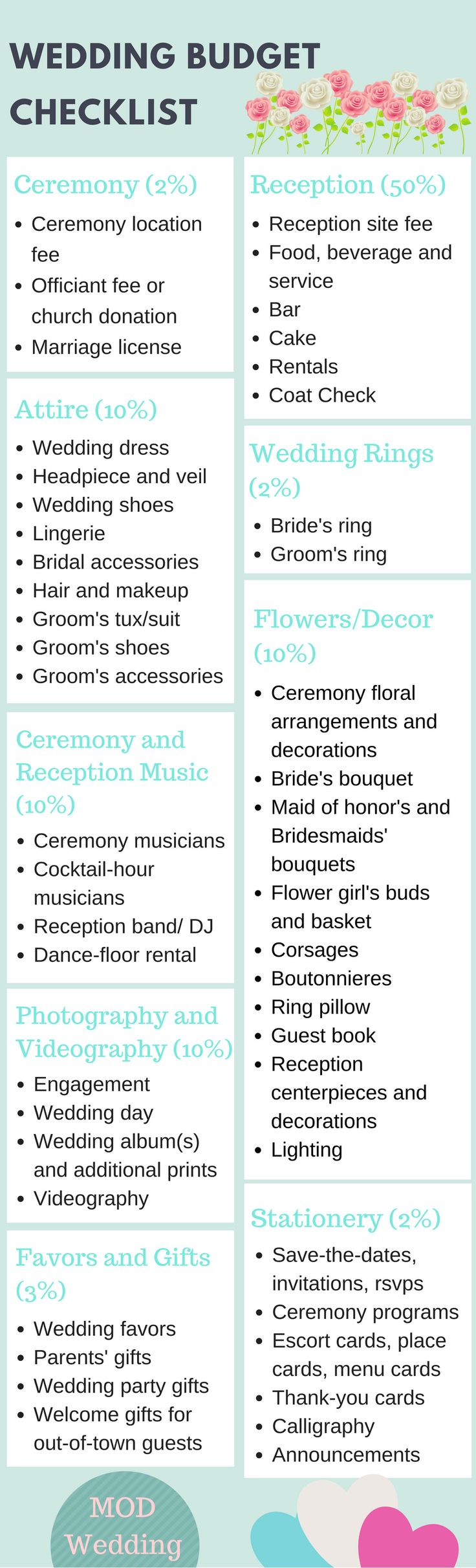 this comprehensive wedding budget checklist will help you budget how much to spend on each part