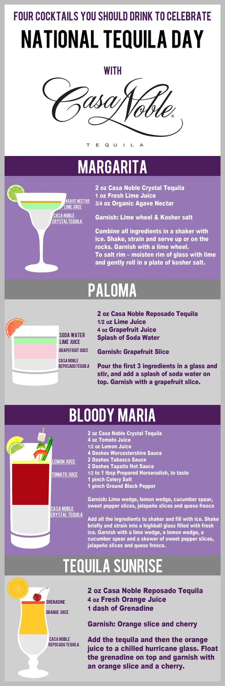 Four Cocktails You Should Drink To Celebrate National Tequila Day! #TequilaDay #July24