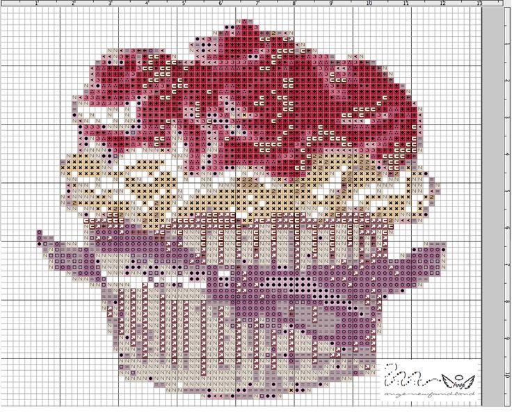Encore une gourmandise, voici le 6ième cupcake! Les infos:  11,1 cm x 10,3 cm en toile de lin 16 fils ou aïda 8 pts (71 pt. x 66 pt.)    ...