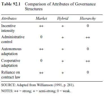 Scholarship Essay Samples   Essay Writing Center  good economic     Hilliard May          economic research paper topics ideas jpg