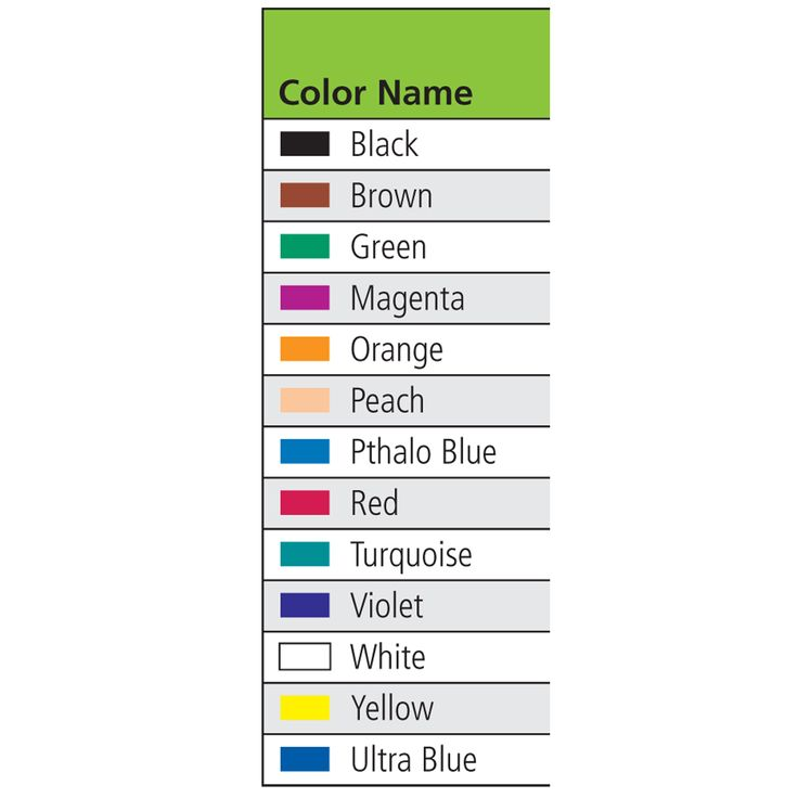 1000 images about color charts on pinterest for Chroma mural paint markers