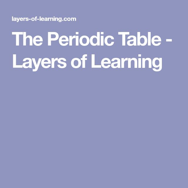 The 25 best periodic table printable ideas on pinterest the periodic table layers of learning urtaz Gallery