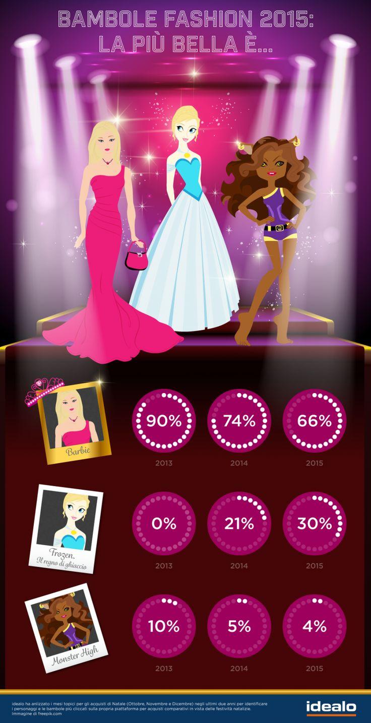 96 best idealo ❤ Barbie images on Pinterest | Modepuppen, Barbie ...