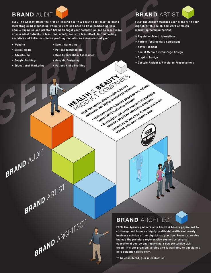 FEED The Agency brand audit + brand artist