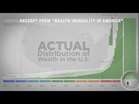 MIND. BLOWN. !!!!! Wealth Inequality in America PART 2 (2-min VIDEO)  If you THINK you're middle class you're blowing smoke up you a$$!