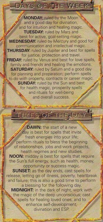 Magickal correspondence Days and times