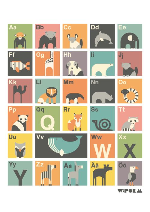 W:FORM ABC POSTER A3
