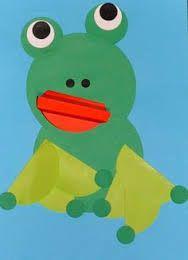 Znalezione obrazy dla zapytania żaba z kólek