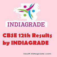 CBSE Board Class 12 Result 2015