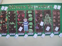 Image result for ks1 olivers vegetables