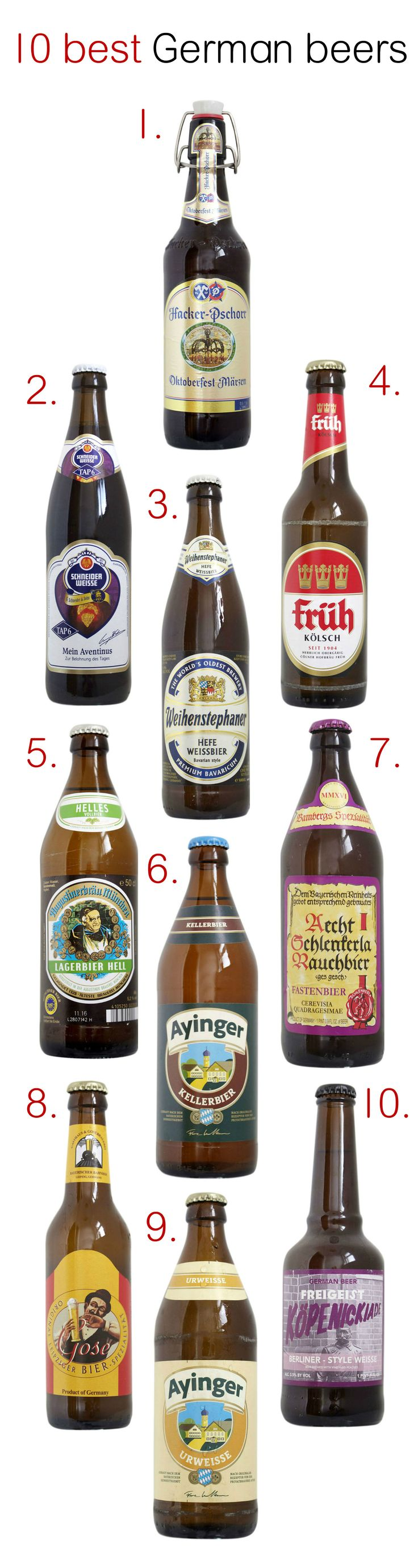 Put on your Lederhosen and grab a stein, because Oktoberfest is almost upon us. Here are the best beers from Germany: 1. Hacker-Pschorr Oktoberfest Märzen 2. Schneider Weisse Tap 6 3. Weihenstephan Hefe Weissbier 4. Fruh Kolsch 5. Augustiner Helles 6. Ayinger Urweisse 7. Brauerie Heller, Aecht Schlenkerla Rauchbier Fastenbier 8. Bayerischer Banhof Original Leipziger Gose 9. Ayinger Kellerbier 10. Freigeist Kopenickiade. Get all the info here: http://ind.pn/2c9NueH