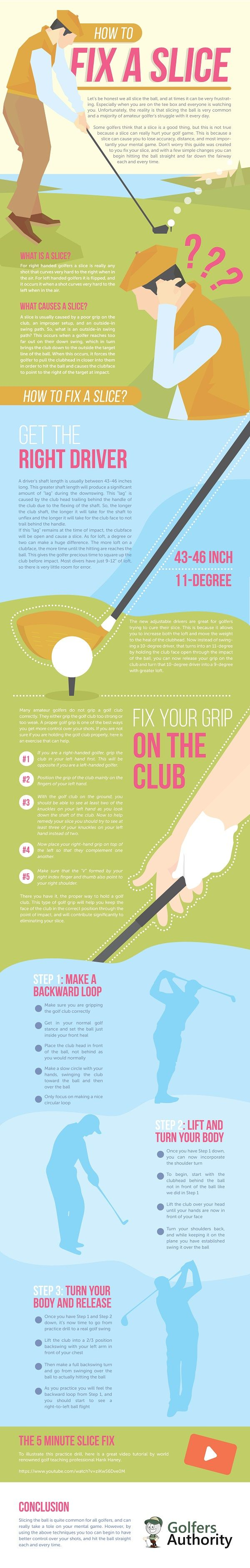 The Ultimate Guide On How to Fix a a Golf Slice
