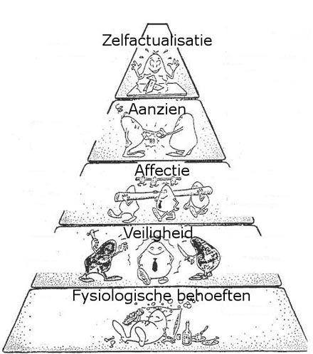 Pyramide van Maslov