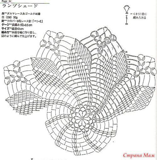 crochet | Rahymah Handworks | Page 2